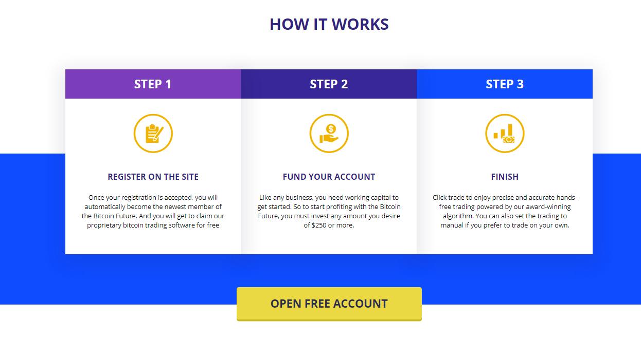 Bitcoin Future work